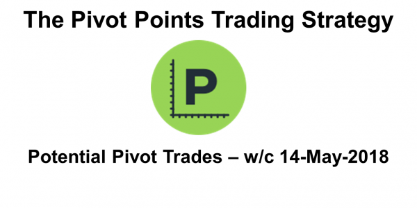 Pivot Point Trading 14-May-2018 Main