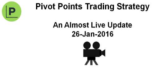 Trading strategies using pivot points