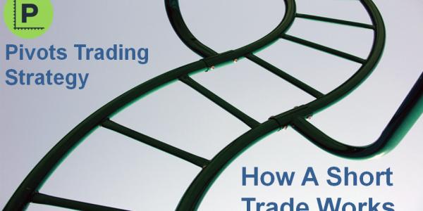 Trading strategies long short