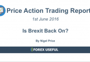 Price Action Swing Trading Is Brexit Back On - 1-Jun-16