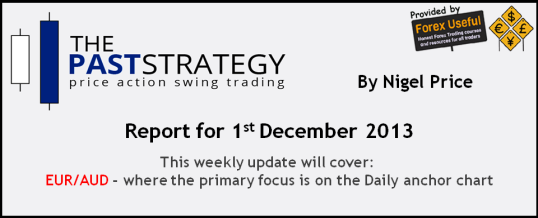 Price Action Swing Trading Strategy - 2013-12-01 - 538-218