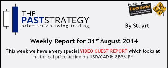 Swing trading strategies forum