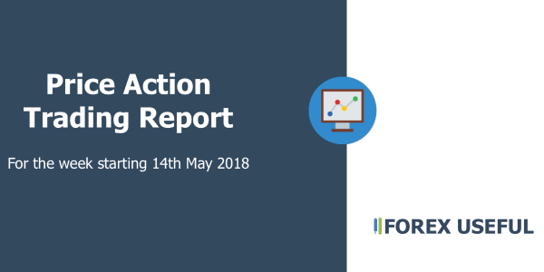 Price Action Trading 14-May-2018 Main Image
