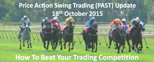 Price Action Trading - FREE PAST Update 18-Oct-15 538x218