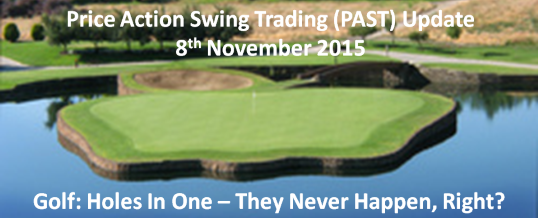 Price Action Trading - FREE PAST Update 8-Nov-15 538x218