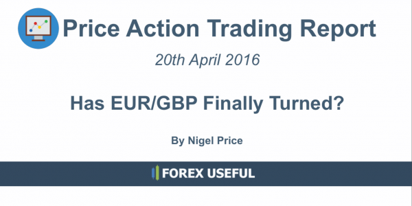 Price Action Trading Report 20-Apr2016