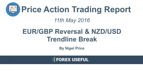 Price Action Trading Report - EURGBP Reversal and NZDUSD Trendline Break