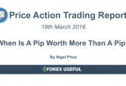Price Action Trading Video Report 2016-3-20