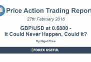 Price Action Update 27-Feb