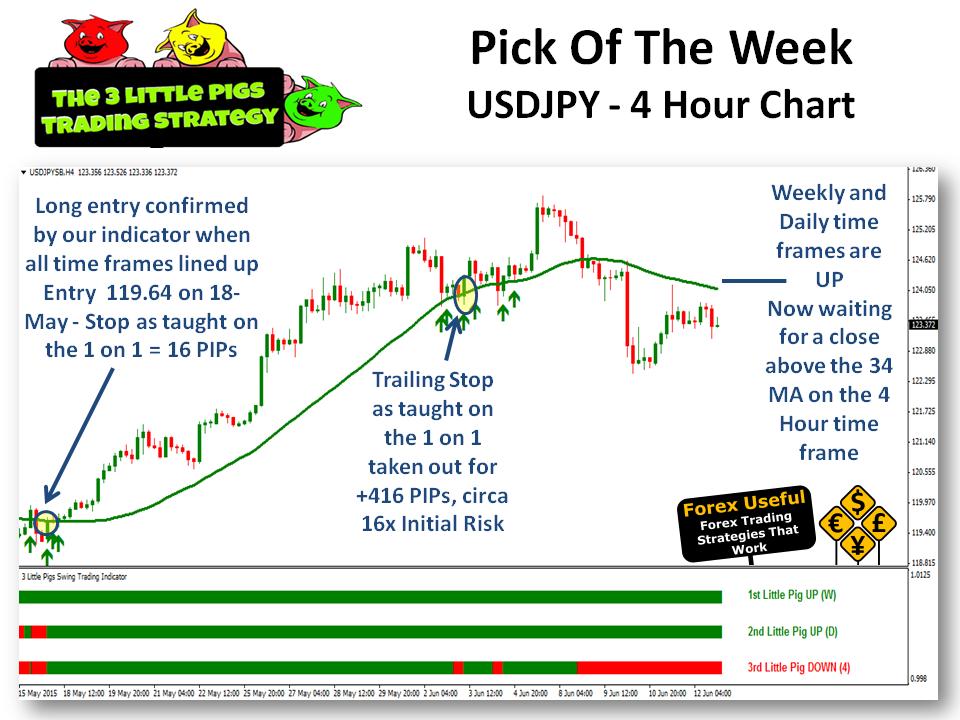 Swing trading strategies 4
