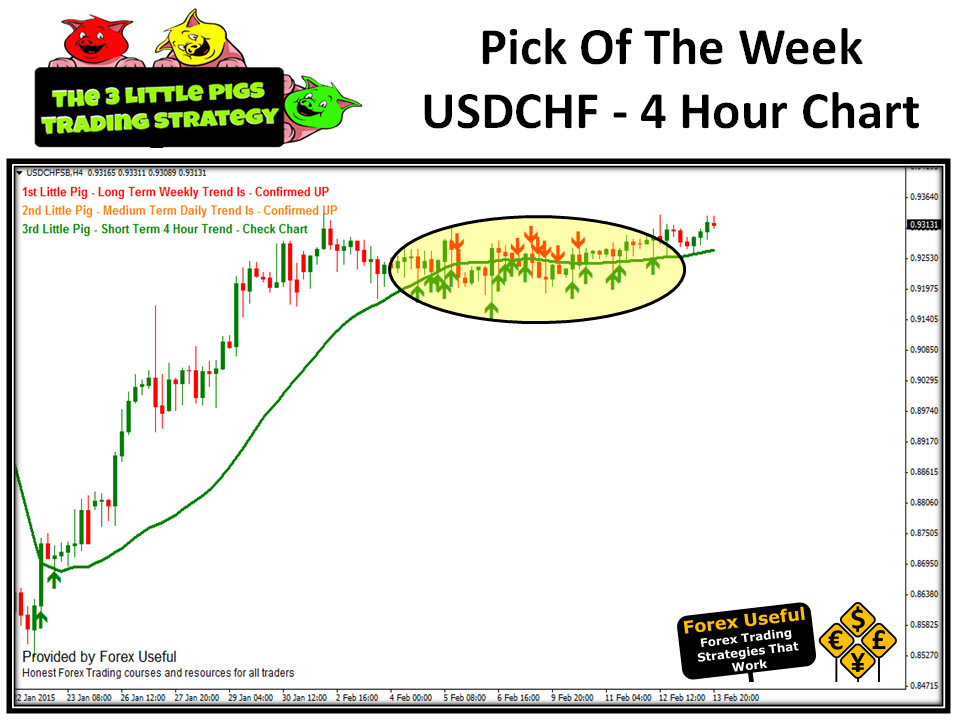 Forex useful 3 little pigs