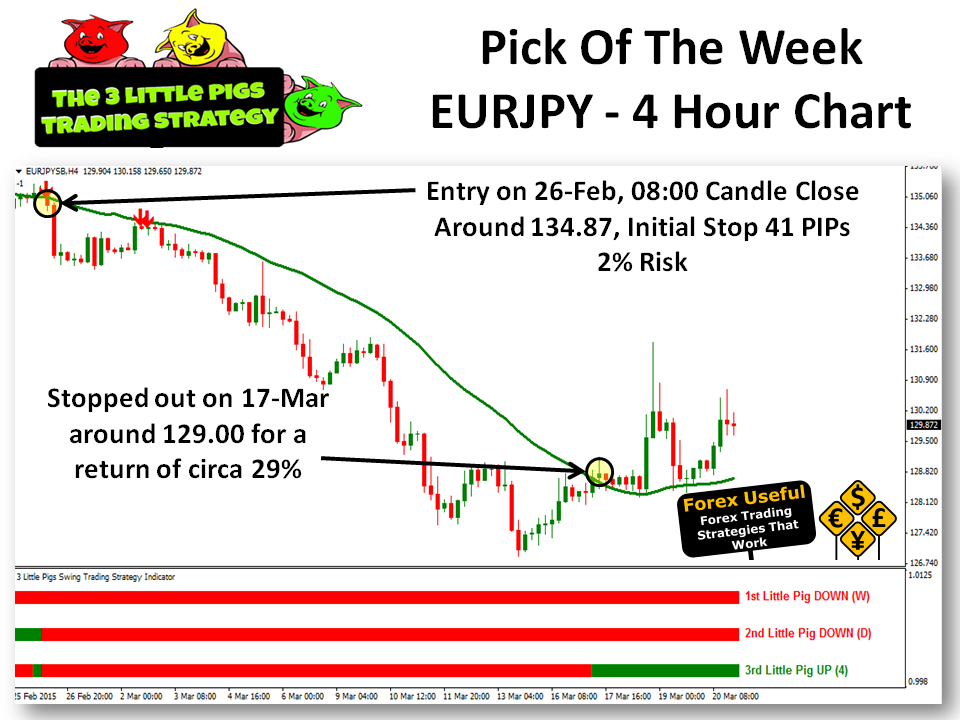 (PDF) Day trading and swing trading the currency market   Chaoxia CHEN - blogger.com