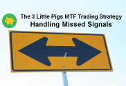 The 3 Little Pigs MTF Trading Strategy - EURJPY Late Entry 15-Apr-16