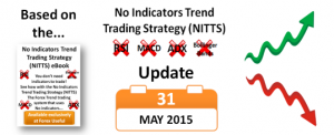 Trend Trading - FREE NITS Update 31-May-15 — Forex Useful