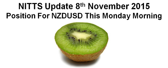 Trend Trading – FREE NITTS Update 8-Nov-15 538x218