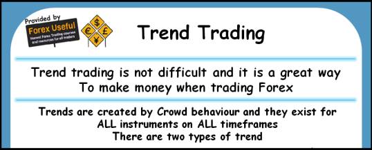 Trend Trading Infographic 538x218