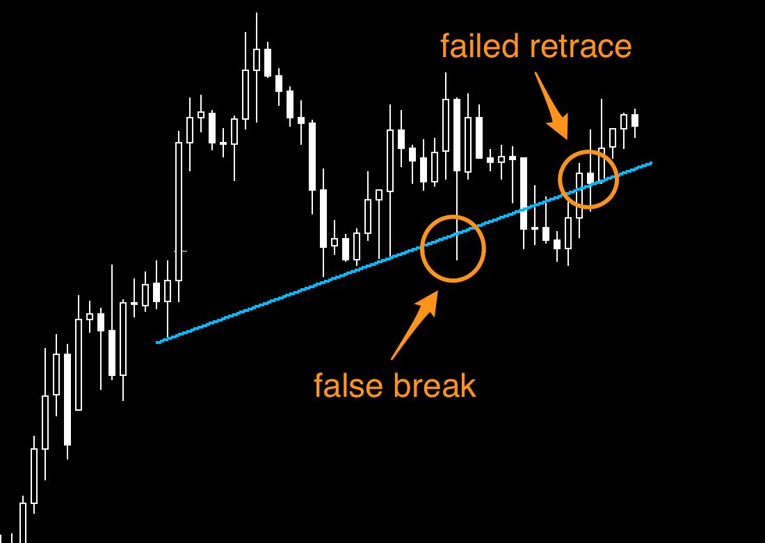 crazy trader 4-min
