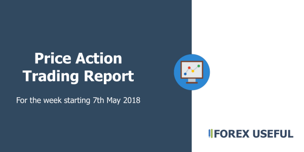 price action report 04.05.2018 thumbnail -min