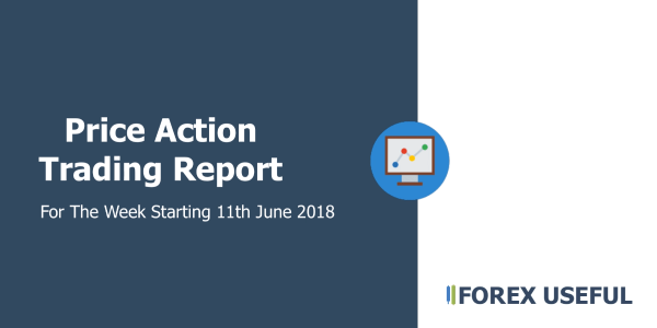 Price Action Trading Report For The Week Starting 11 June 2018
